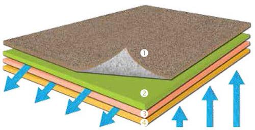 carpet tile mositure management